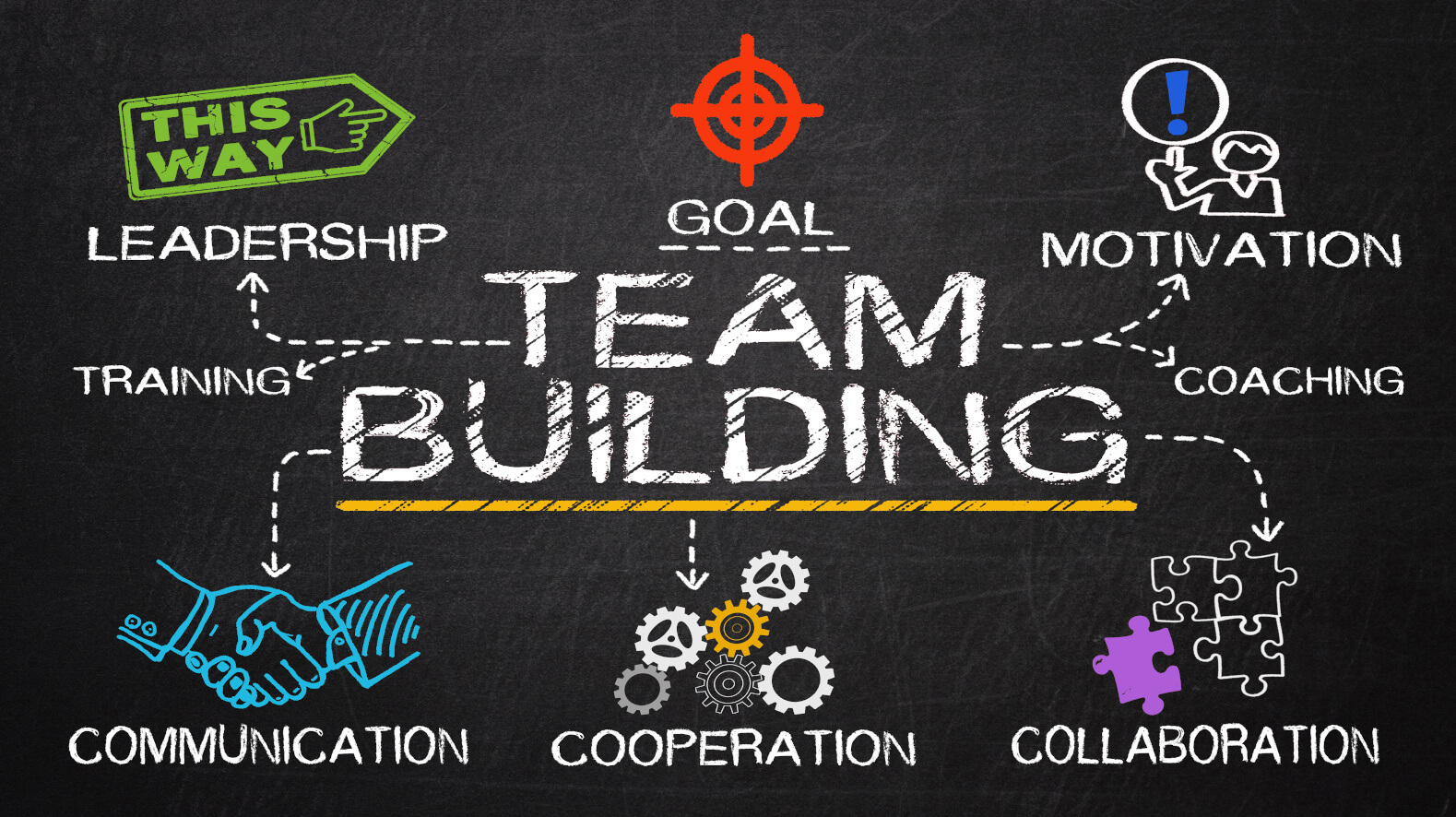 four ways to build an effective team